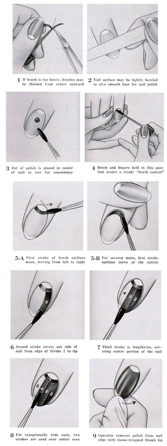 Пошаговые инструкции дизайна ногтей