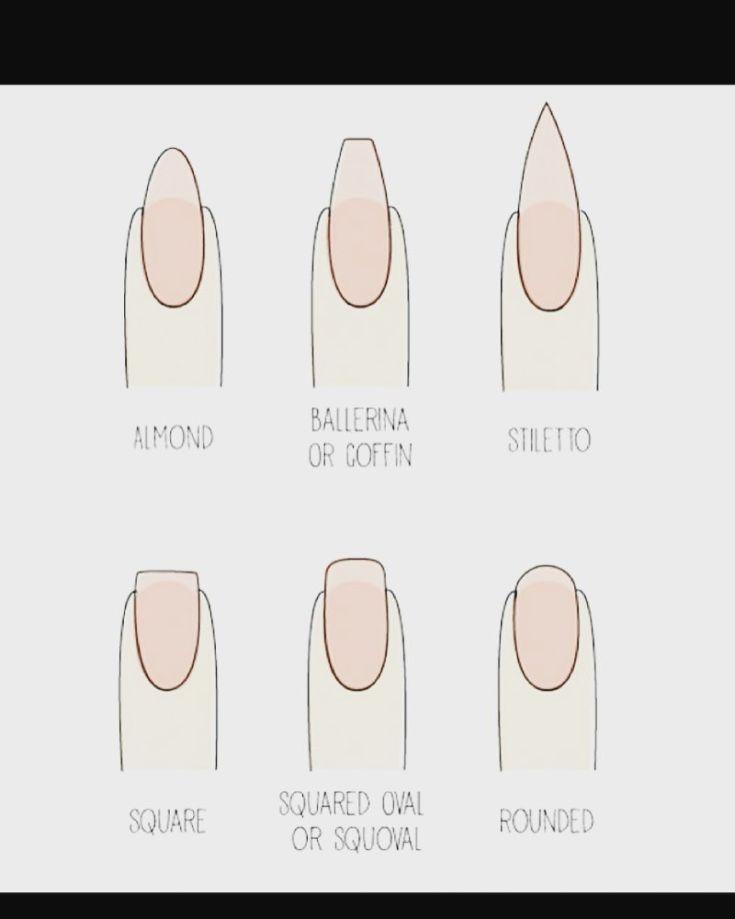 Формы для ногтей картинки